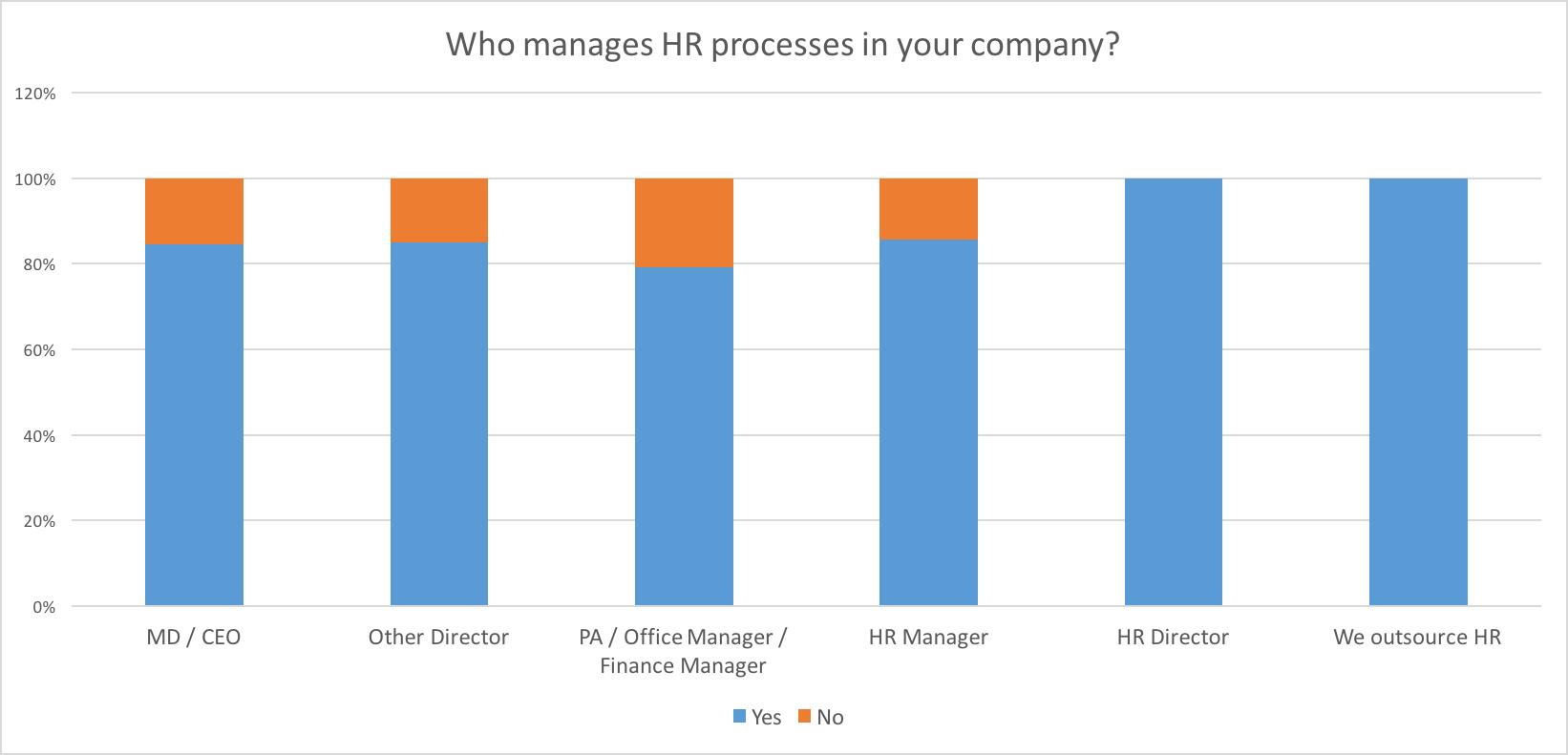 manage_HR_processes_.png
